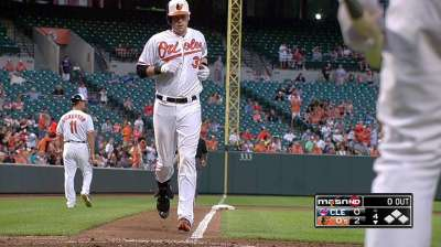 Orioles losing streak at four after lead gets away