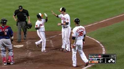 Orioles throw skid-snapping bash vs. Indians