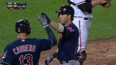 Kipnis returns to hometown city of Chicago