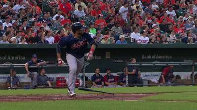 Kluber, Indians undone by Orioles' fifth inning