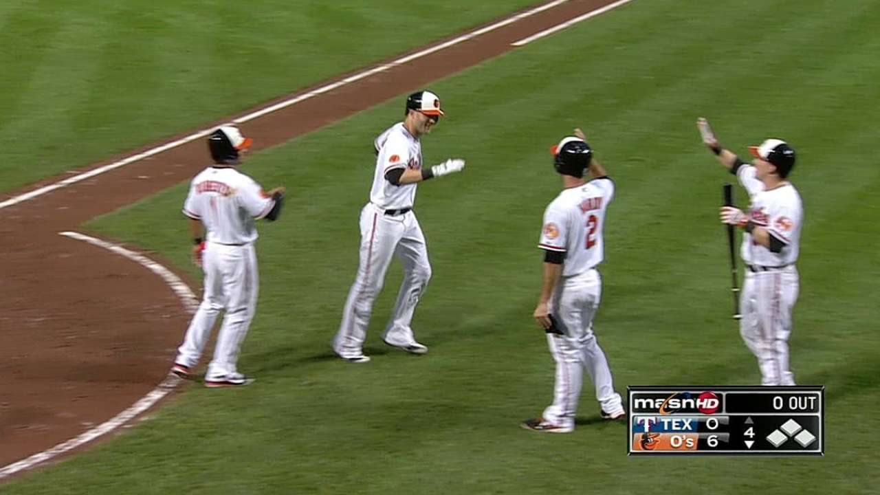 DH remains position of concern for Orioles