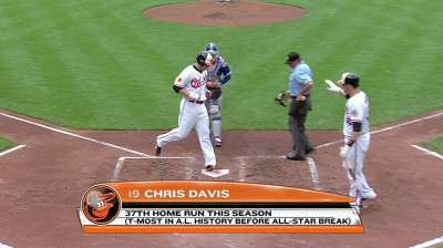Davis ties AL record with 37th homer before break