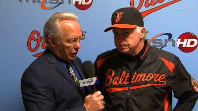 Showalter likes what he has as Deadline approaches