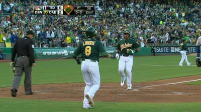 Division lead narrows as A's fall to Rangers