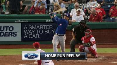 Rizzo looks to improve on situational hitting