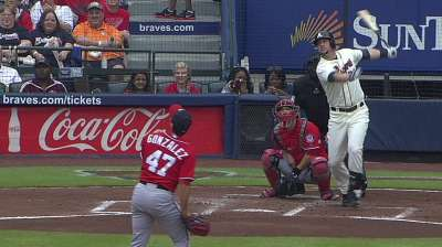 Johnson hitting his stride with Braves
