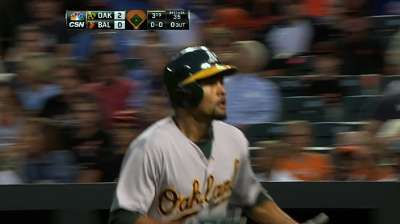 A's outslugged by O's, Wild Card lead trimmed