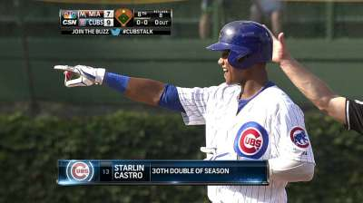 Sveum likes Castro hitting leadoff for Cubs