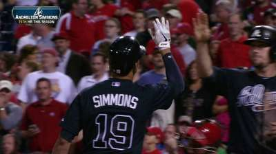 Simmons rallies Braves, who then fall on walk-off shot