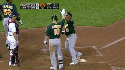 A's beaten by Willingham's pair of home runs