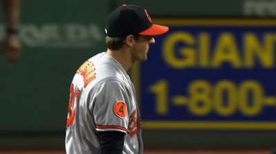 Gausman pitching his way into late-game situations