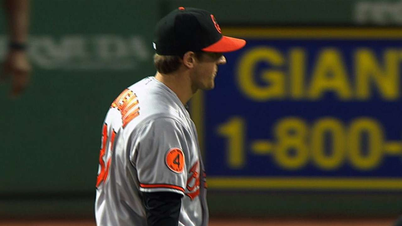 Gausman hopes last year's experience pays off