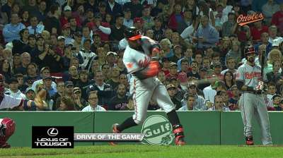 Double trouble: Orioles now two back in Wild Card