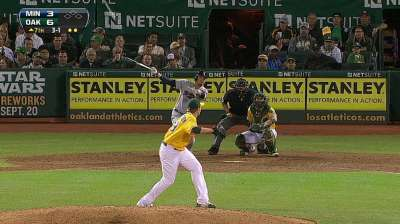 Twins drop back-and-forth affair in Oakland