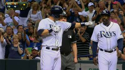 Rays exercise options for Zobrist, Escobar