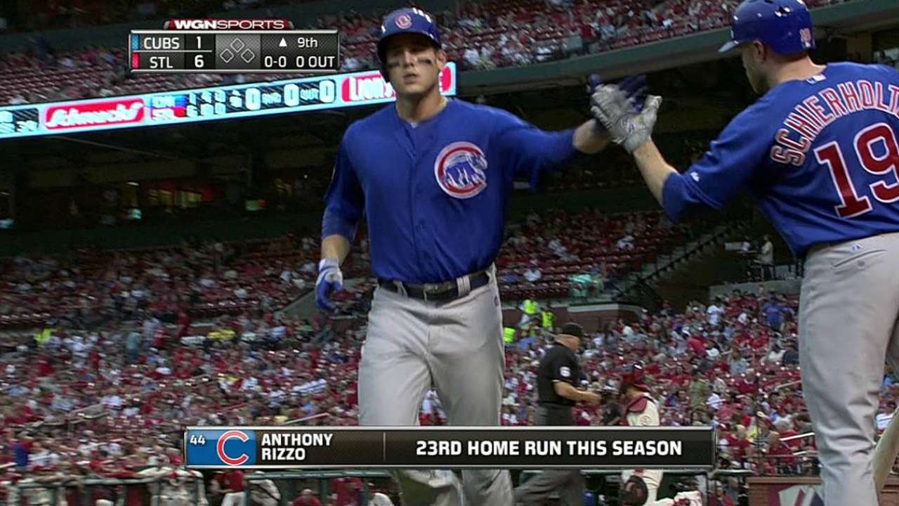Rizzo determined to build on lessons of 2013