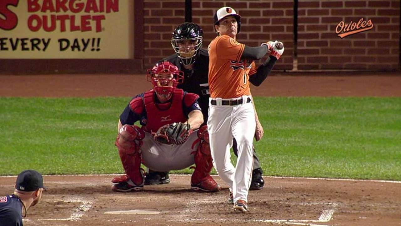 Former Oriole Roberts to make MLB Network debut