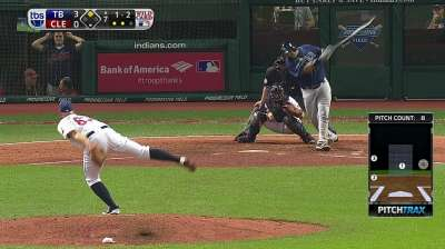 With Wild Card loss, curtain falls on Indians' season