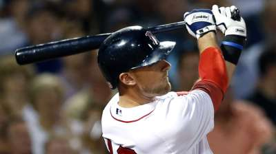 Despite rough end to year, Middlebrooks confident