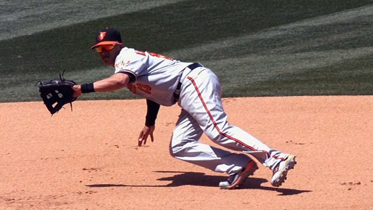 Orioles' postseason hopes depend largely on defense