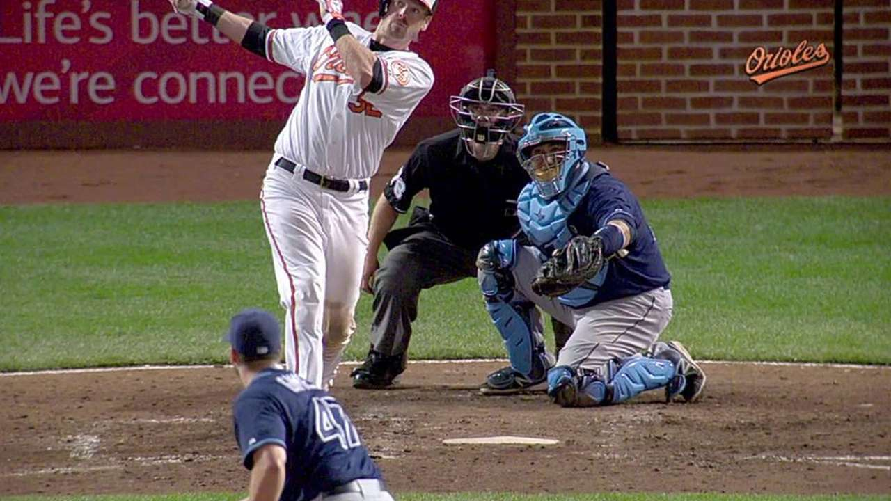 Wieters puts in extra prep time for Interleague games