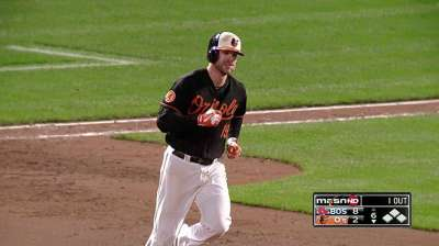 Crush thrilled in '13 with monster numbers for O's