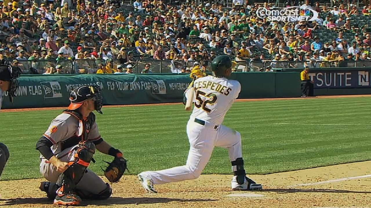 Cespedes' focus rises after his numbers fall
