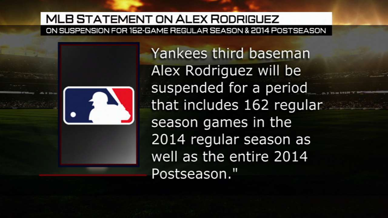 MLB statement on A-Rod arbitration ruling