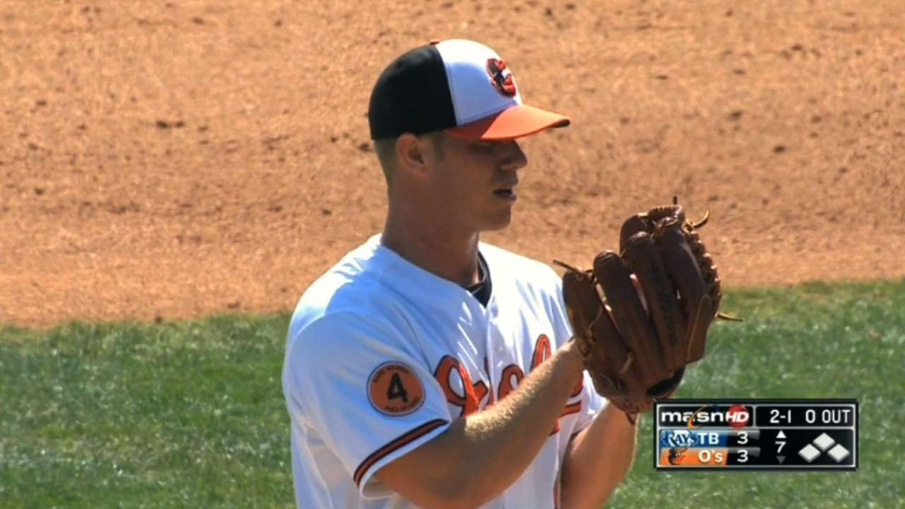 Bundy headlines Orioles' top prospects