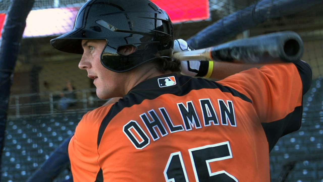 Ohlman worth watching as he climbs Minors ladder