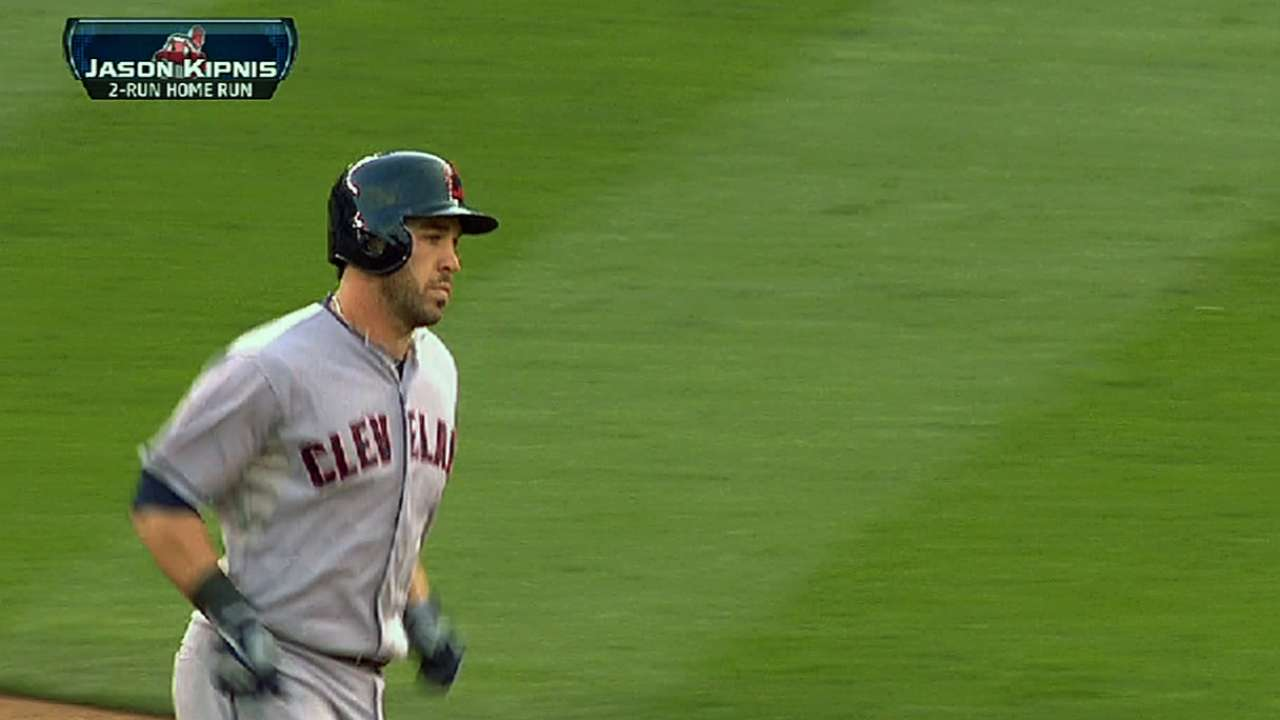 Indians exploring extension options with Kipnis