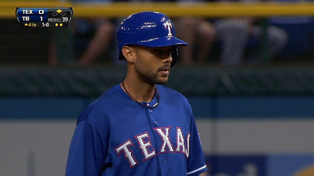 Inbox: Rios' future with the Rangers?