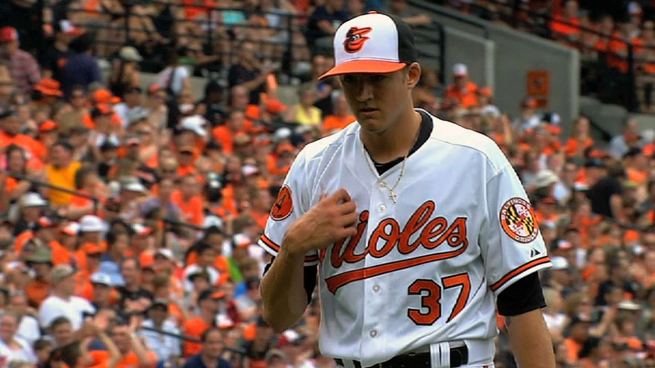 Pipeline Preview: Orioles' Gausman set to make return