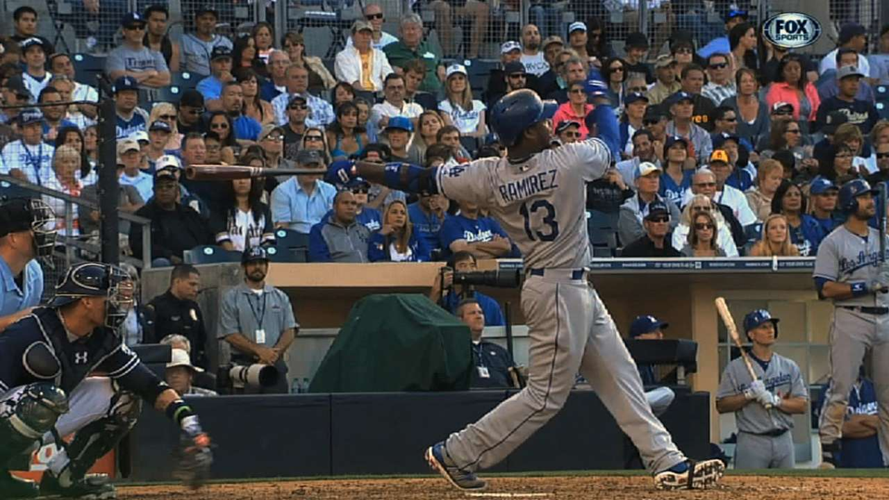 Dodgers hope small tweaks make big difference