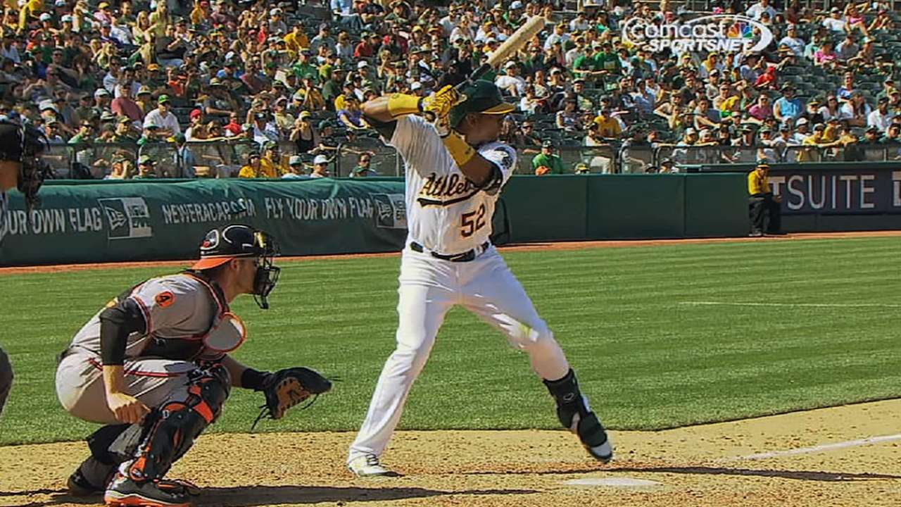 A's try to stay a step ahead in much-improved AL West