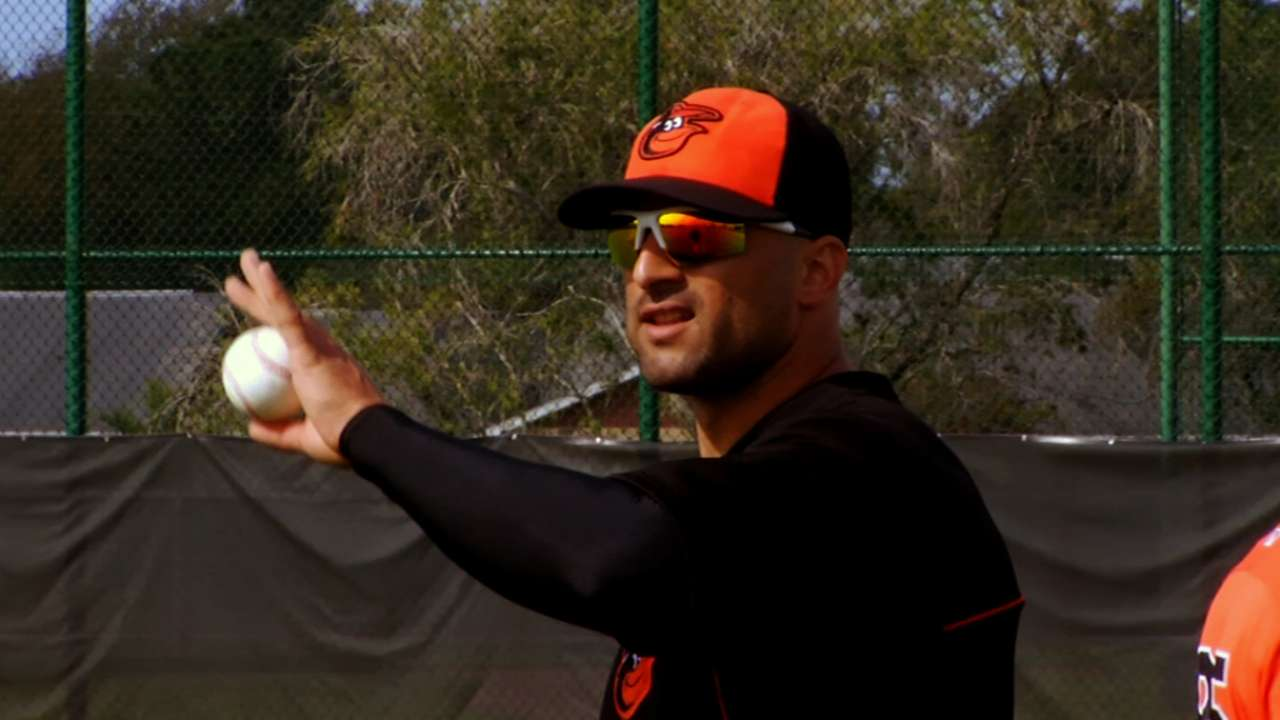 Markakis stronger, motivated heading into 2014