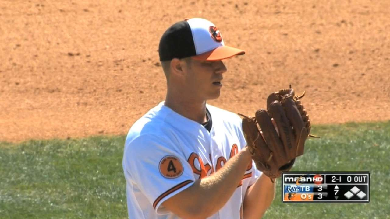 O's prospect Gausman on DL in Minors