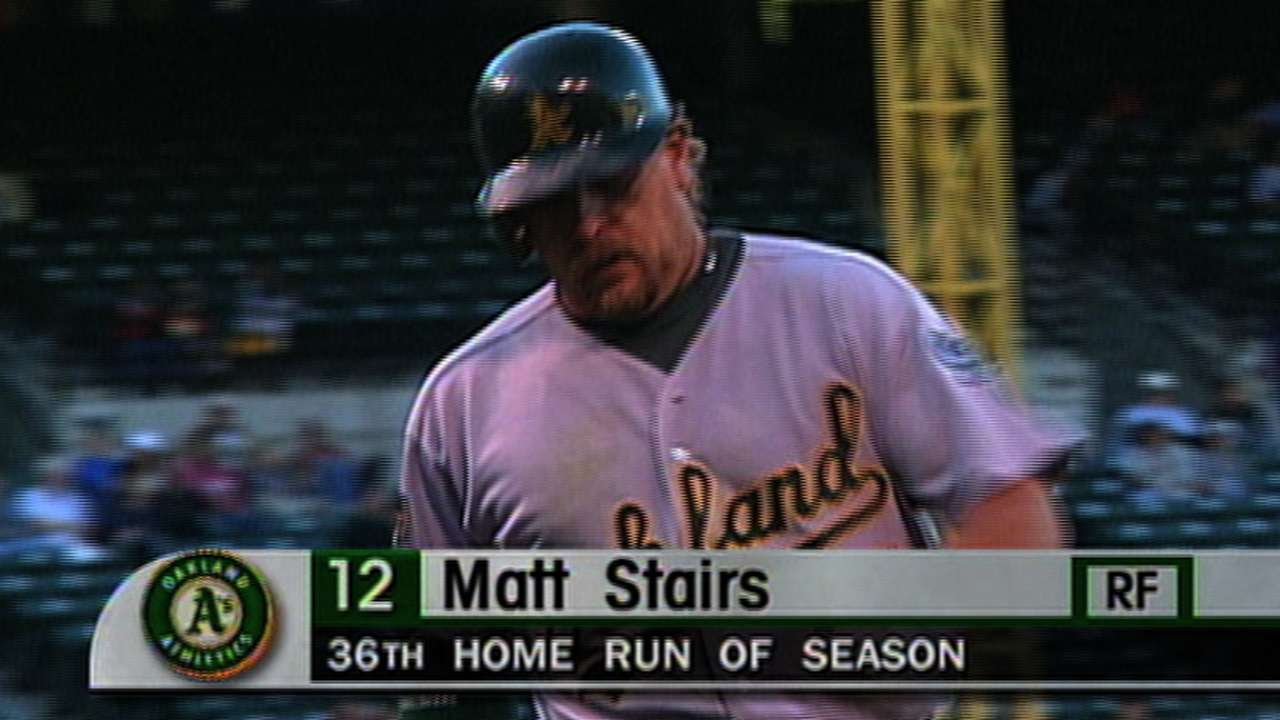 Stairs' 36th homer