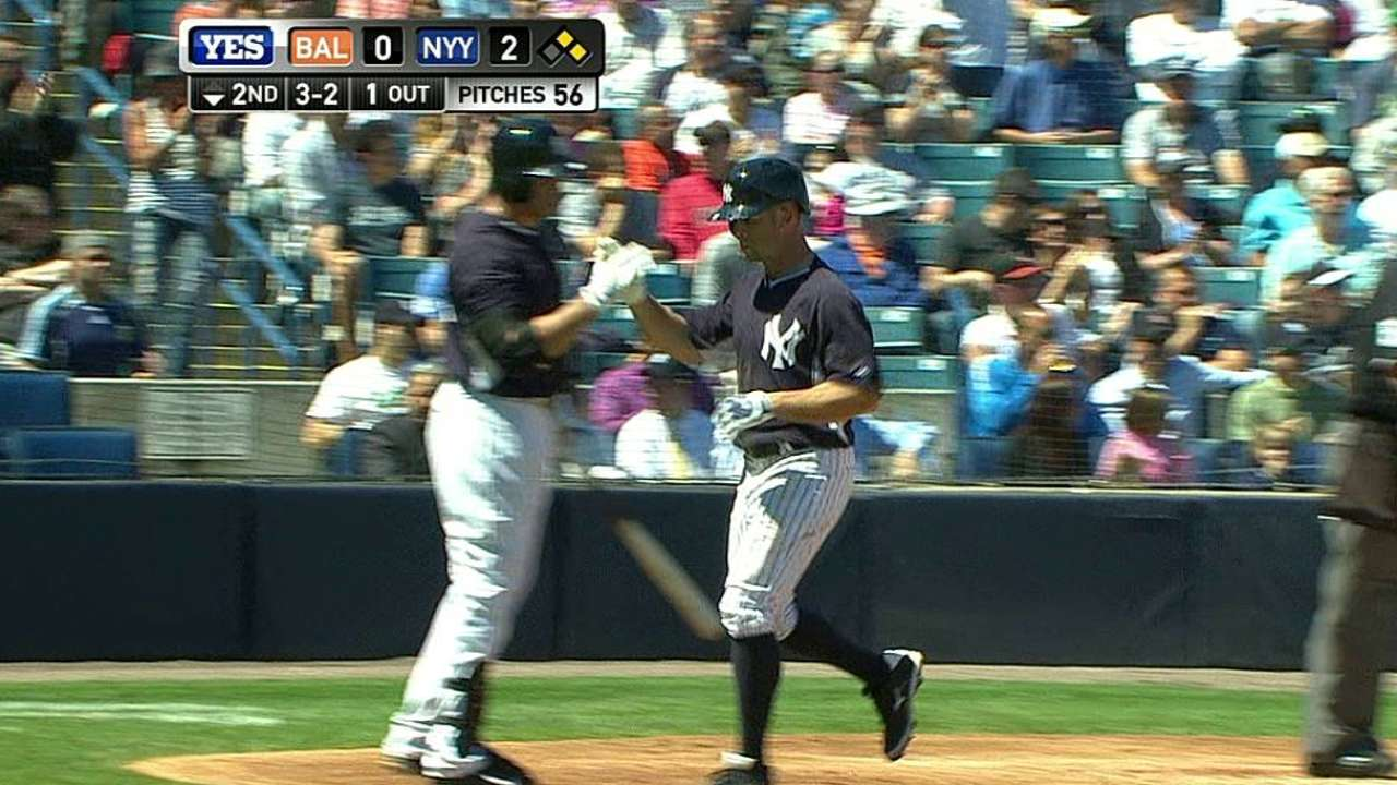Girardi not worried about Jeter's spring stats