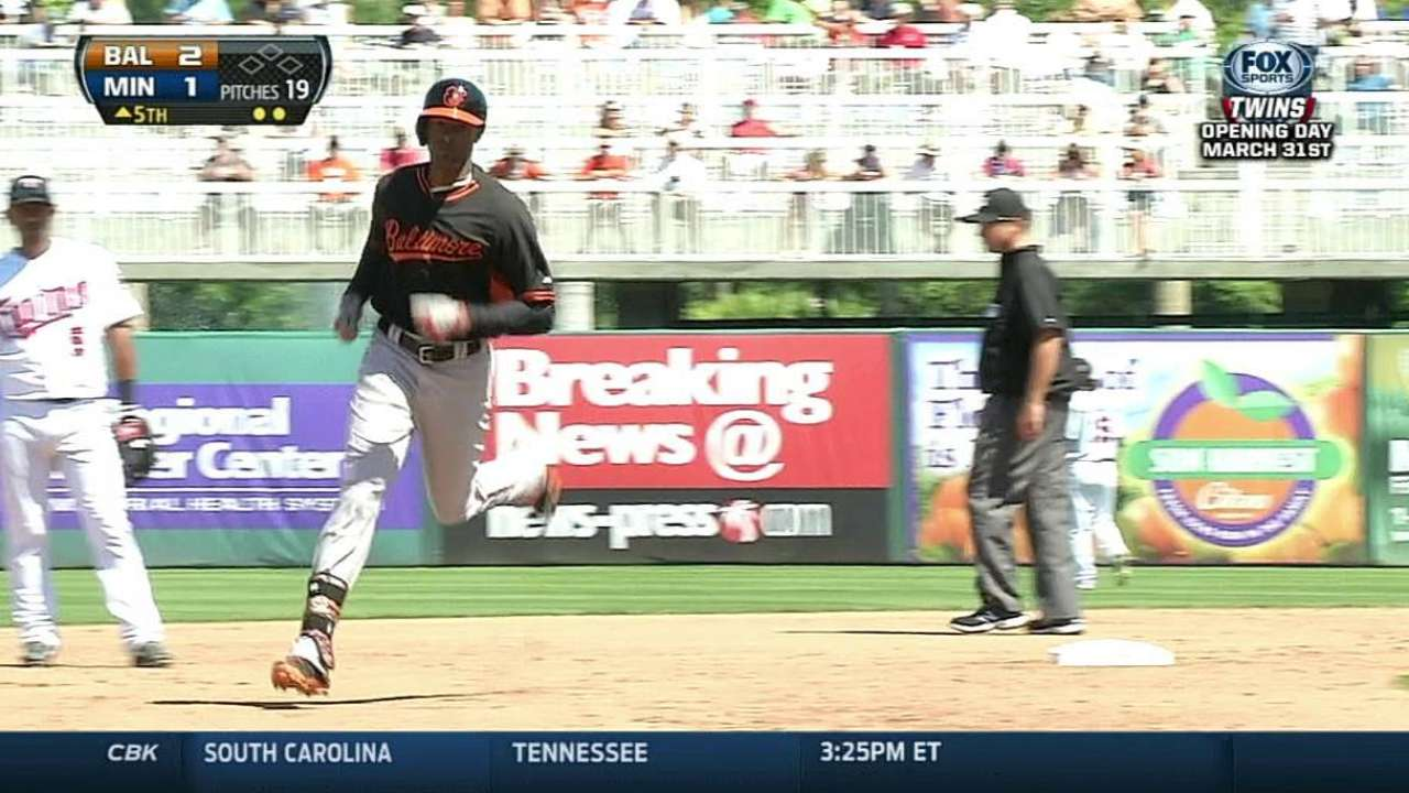 Chen sharp, Urrutia homers as O's, Twins tie