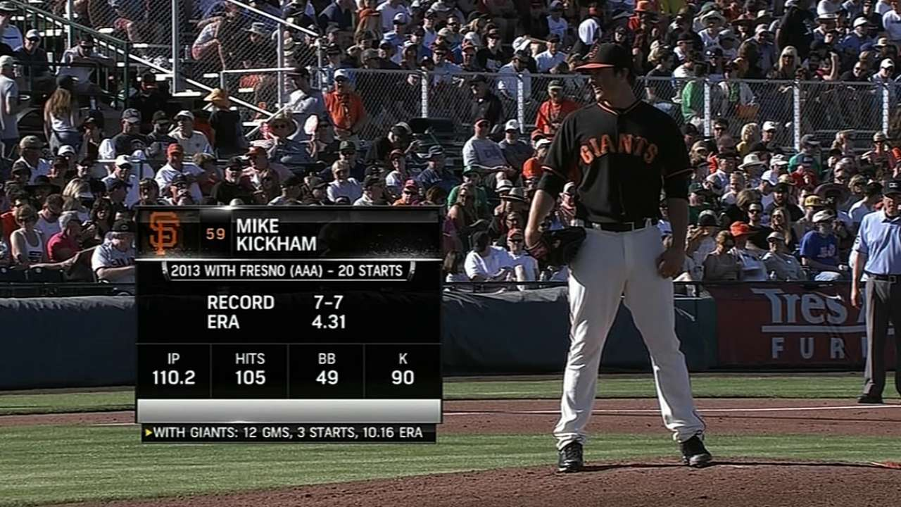 Prospect Kickham throws six no-hit innings