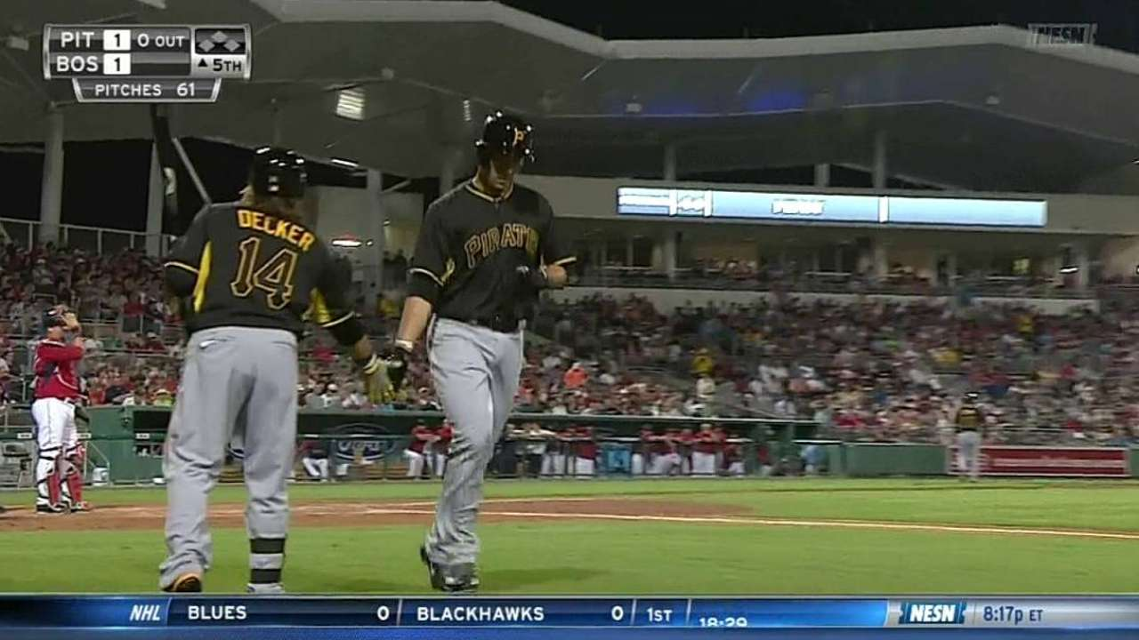 Ishikawa's play mixing things up at first base for Bucs