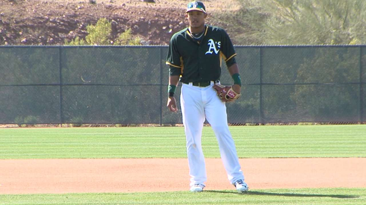 Young crop of talent has Oakland excited for future