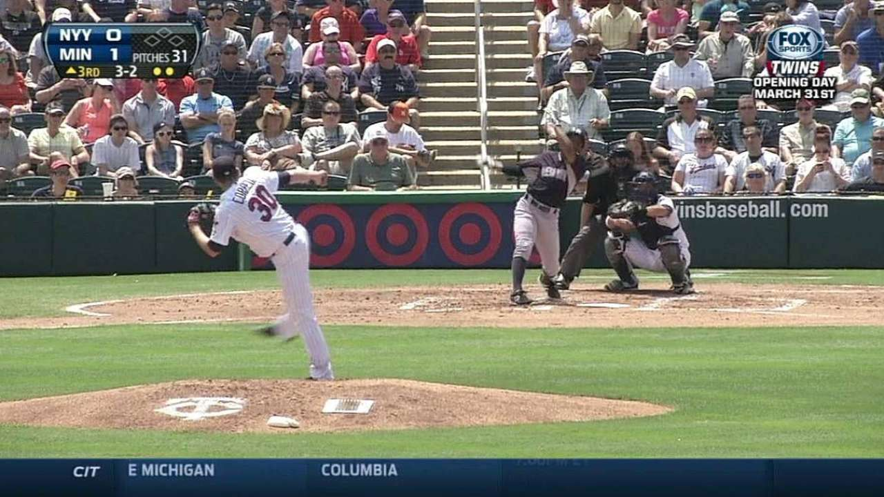 Correia provides Twins with encouraging outing