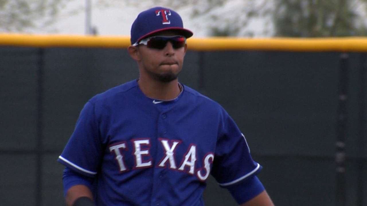 Rangers boast farm system loaded with potential