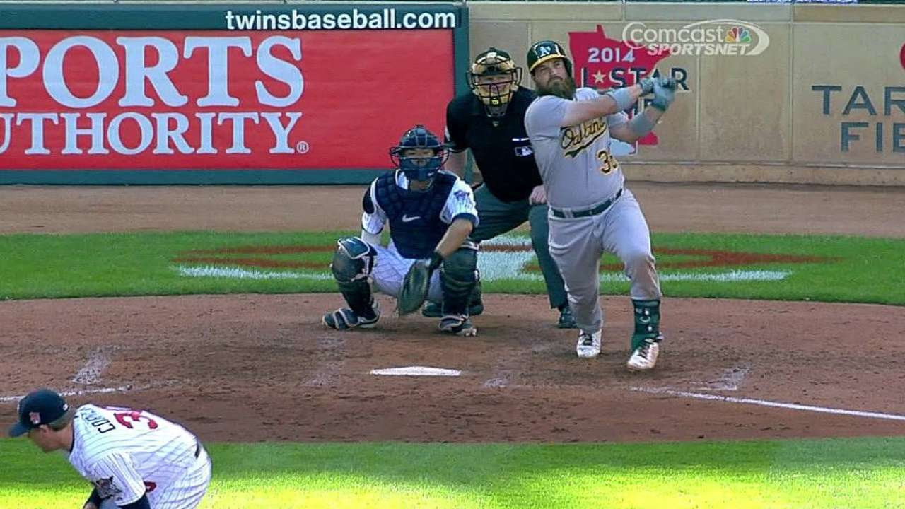 A's hit early, often to extend dominance over Twins
