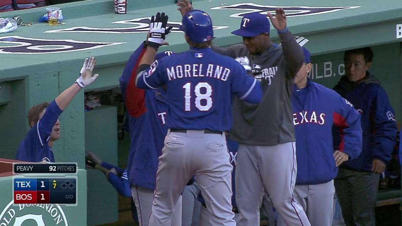 Cotts, Rangers victimized by Ortiz's late homer
