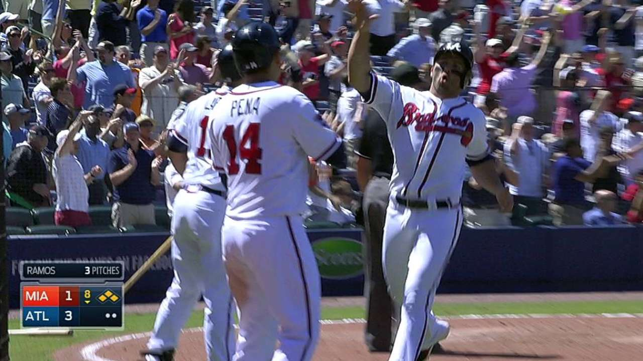 Harang, Gattis do it again as Braves take series