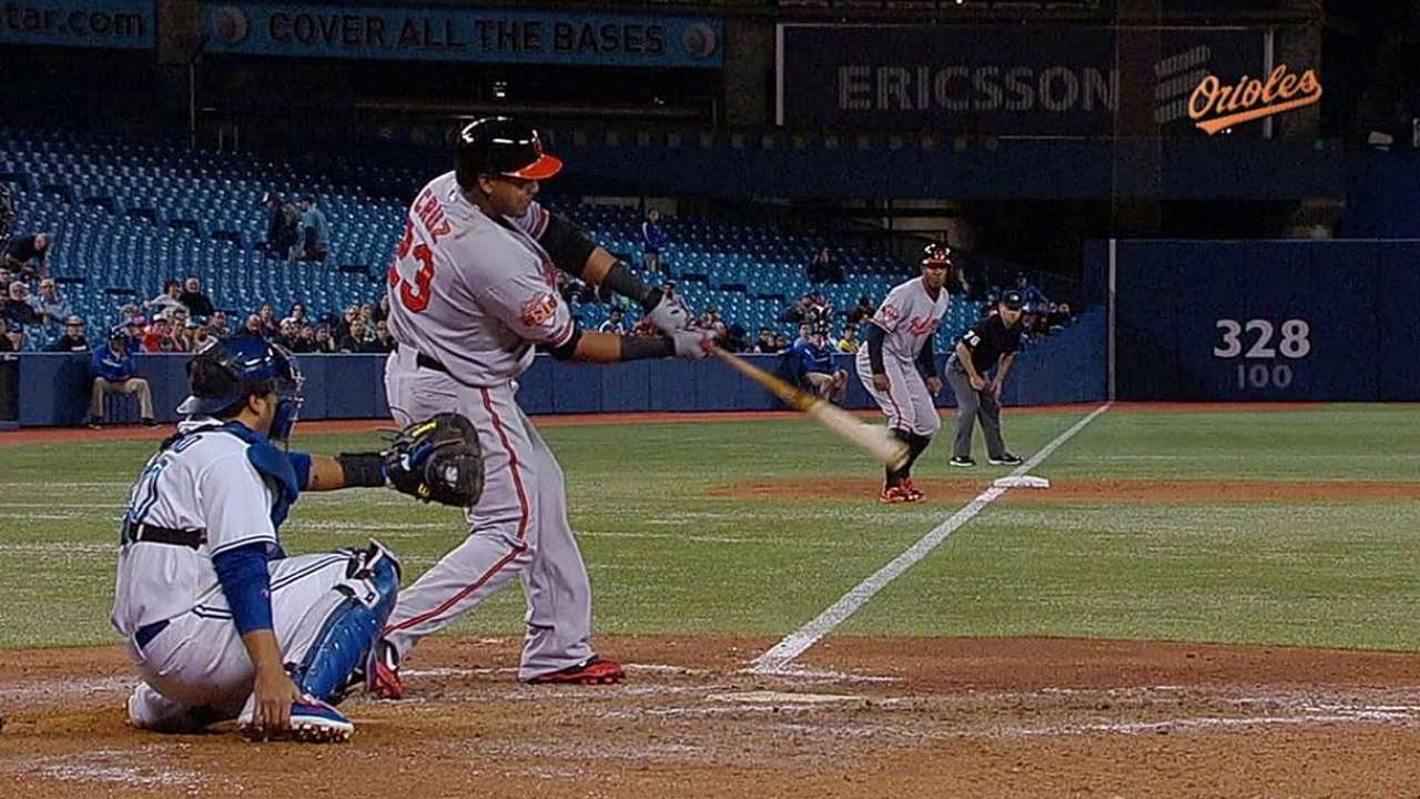 Cruz produjo dos y los Orioles aplastaron a Toronto