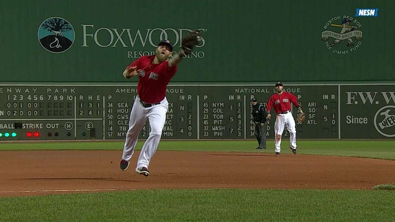 Red Sox give Napoli some needed rest